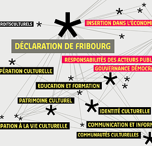 Nuage Fribourg Dr Culturels